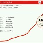 Gunosy(6047)5000万人都市が完成するのか!?またその都市では毎日Gunosyを利用する人は80%!?