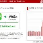 LINEの広告配信の価値ってどれくらい?(フリークアウト 6094)