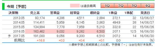 1-%e5%85%a8%e7%94%bb%e9%9d%a2%e3%82%ad%e3%83%a3%e3%83%97%e3%83%81%e3%83%a3-20160922-204907
