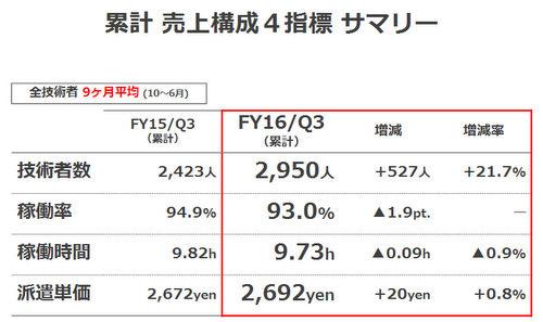 1-%e5%85%a8%e7%94%bb%e9%9d%a2%e3%82%ad%e3%83%a3%e3%83%97%e3%83%81%e3%83%a3-20160918-145836