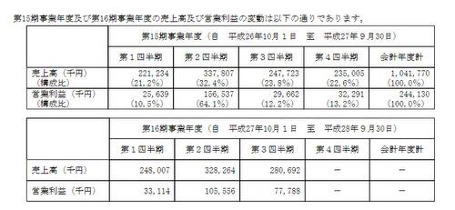 1-%e5%85%a8%e7%94%bb%e9%9d%a2%e3%82%ad%e3%83%a3%e3%83%97%e3%83%81%e3%83%a3-20160914-221747
