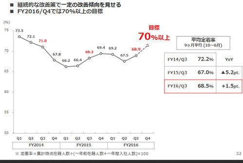 1-%e5%85%a8%e7%94%bb%e9%9d%a2%e3%82%ad%e3%83%a3%e3%83%97%e3%83%81%e3%83%a3-20160918-143548