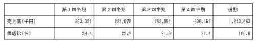 1-%e5%85%a8%e7%94%bb%e9%9d%a2%e3%82%ad%e3%83%a3%e3%83%97%e3%83%81%e3%83%a3-20160930-222743