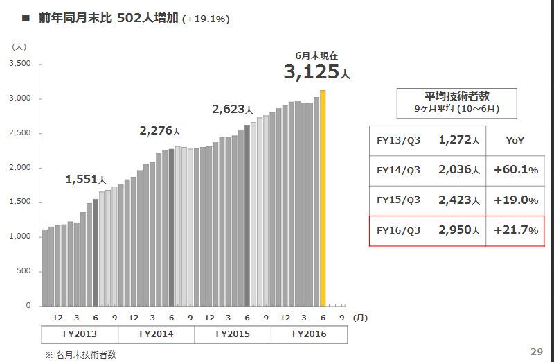 1-%e5%85%a8%e7%94%bb%e9%9d%a2%e3%82%ad%e3%83%a3%e3%83%97%e3%83%81%e3%83%a3-20160918-153514