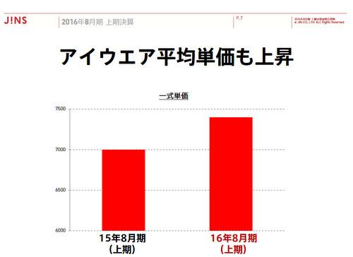 1-%e5%85%a8%e7%94%bb%e9%9d%a2%e3%82%ad%e3%83%a3%e3%83%97%e3%83%81%e3%83%a3-20160908-223642