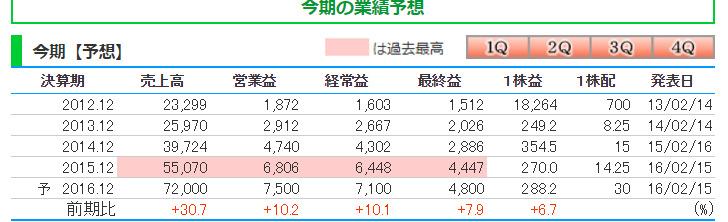 1-%e5%85%a8%e7%94%bb%e9%9d%a2%e3%82%ad%e3%83%a3%e3%83%97%e3%83%81%e3%83%a3-20160921-170145