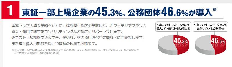 1-%e5%85%a8%e7%94%bb%e9%9d%a2%e3%82%ad%e3%83%a3%e3%83%97%e3%83%81%e3%83%a3-20161031-215308