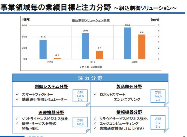 1-%e5%85%a8%e7%94%bb%e9%9d%a2%e3%82%ad%e3%83%a3%e3%83%97%e3%83%81%e3%83%a3-20161016-215624