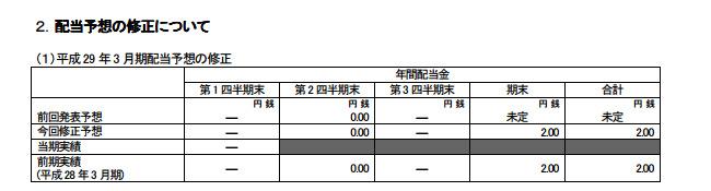 1-%e5%85%a8%e7%94%bb%e9%9d%a2%e3%82%ad%e3%83%a3%e3%83%97%e3%83%81%e3%83%a3-20161018-224703