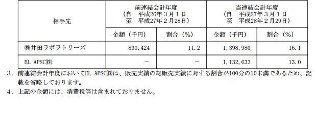 1-%e5%85%a8%e7%94%bb%e9%9d%a2%e3%82%ad%e3%83%a3%e3%83%97%e3%83%81%e3%83%a3-20161016-194814