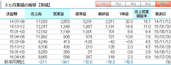 1-%e5%85%a8%e7%94%bb%e9%9d%a2%e3%82%ad%e3%83%a3%e3%83%97%e3%83%81%e3%83%a3-20161017-124144