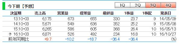 1-%e5%85%a8%e7%94%bb%e9%9d%a2%e3%82%ad%e3%83%a3%e3%83%97%e3%83%81%e3%83%a3-20161030-191810