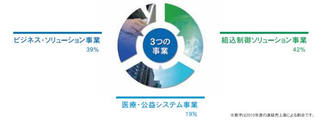1-%e5%85%a8%e7%94%bb%e9%9d%a2%e3%82%ad%e3%83%a3%e3%83%97%e3%83%81%e3%83%a3-20161016-215244
