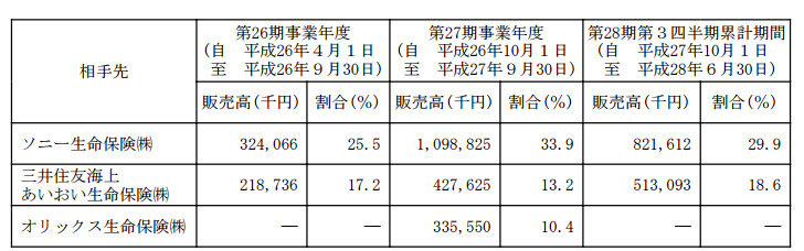1-%e5%85%a8%e7%94%bb%e9%9d%a2%e3%82%ad%e3%83%a3%e3%83%97%e3%83%81%e3%83%a3-20161009-01842
