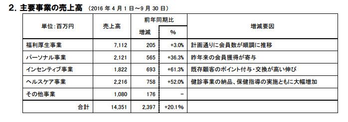 1-%e5%85%a8%e7%94%bb%e9%9d%a2%e3%82%ad%e3%83%a3%e3%83%97%e3%83%81%e3%83%a3-20161031-215505
