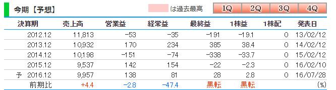 1-%e5%85%a8%e7%94%bb%e9%9d%a2%e3%82%ad%e3%83%a3%e3%83%97%e3%83%81%e3%83%a3-20161015-210745