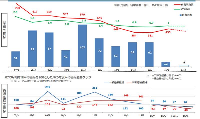 1-%e5%85%a8%e7%94%bb%e9%9d%a2%e3%82%ad%e3%83%a3%e3%83%97%e3%83%81%e3%83%a3-20161018-224552