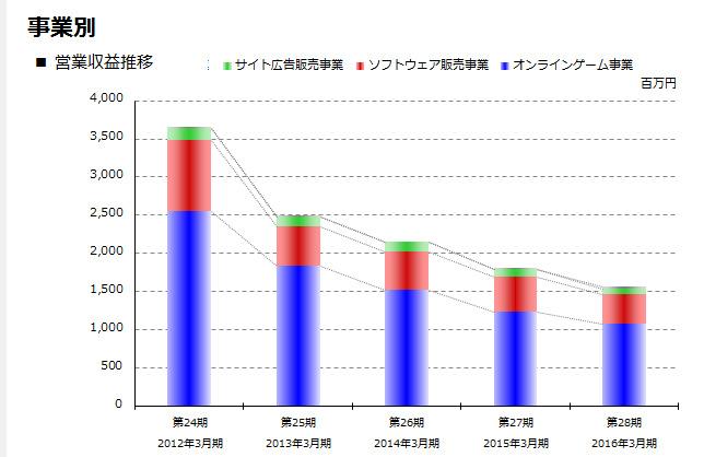 1-%e5%85%a8%e7%94%bb%e9%9d%a2%e3%82%ad%e3%83%a3%e3%83%97%e3%83%81%e3%83%a3-20161010-131938
