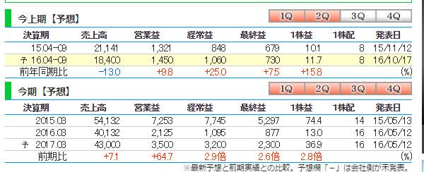 1-%e5%85%a8%e7%94%bb%e9%9d%a2%e3%82%ad%e3%83%a3%e3%83%97%e3%83%81%e3%83%a3-20161017-181209