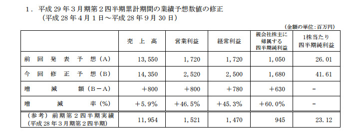 1-%e5%85%a8%e7%94%bb%e9%9d%a2%e3%82%ad%e3%83%a3%e3%83%97%e3%83%81%e3%83%a3-20161031-215537