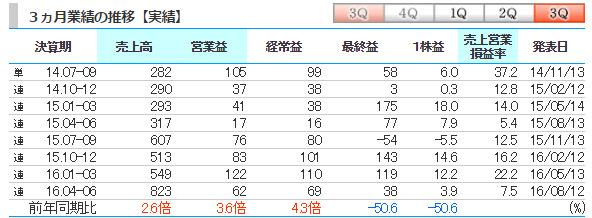 1-%e5%85%a8%e7%94%bb%e9%9d%a2%e3%82%ad%e3%83%a3%e3%83%97%e3%83%81%e3%83%a3-20161017-194431