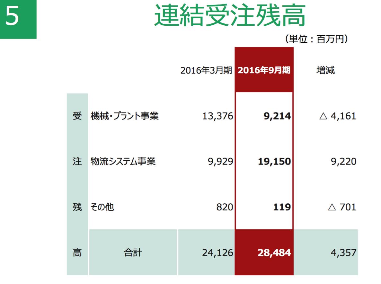 %e3%82%b9%e3%82%af%e3%83%aa%e3%83%bc%e3%83%b3%e3%82%b7%e3%83%a7%e3%83%83%e3%83%88-2016-11-20-21-33-29