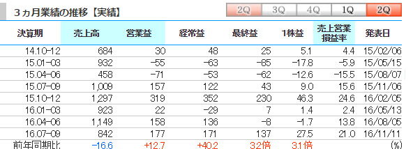 1-%e5%85%a8%e7%94%bb%e9%9d%a2%e3%82%ad%e3%83%a3%e3%83%97%e3%83%81%e3%83%a3-20161111-221312