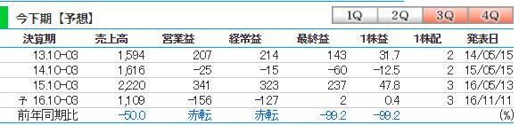 1-%e5%85%a8%e7%94%bb%e9%9d%a2%e3%82%ad%e3%83%a3%e3%83%97%e3%83%81%e3%83%a3-20161111-221253