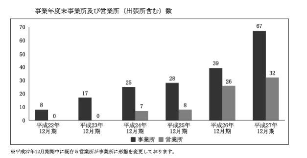 1-%e5%85%a8%e7%94%bb%e9%9d%a2%e3%82%ad%e3%83%a3%e3%83%97%e3%83%81%e3%83%a3-20161107-222609