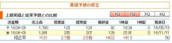 1-%e5%85%a8%e7%94%bb%e9%9d%a2%e3%82%ad%e3%83%a3%e3%83%97%e3%83%81%e3%83%a3-20161111-221936