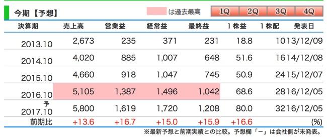 %e3%82%b9%e3%82%af%e3%83%aa%e3%83%bc%e3%83%b3%e3%82%b7%e3%83%a7%e3%83%83%e3%83%88-2016-12-05-22-18-19