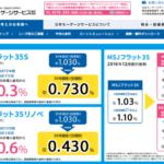 モーゲージ投資法(日本モーゲージサービス 7192)