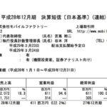 2017/01/20 決算の感想 モバイルファクトリー(3912) 4Q