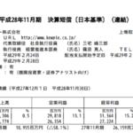 2017/01/18 決算の感想 キューピー(2809) 4Q