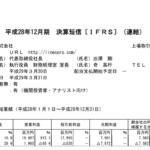 2017/01/25 決算の感想 LINE(3938) 4Q