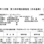 2017/02/12 決算の感想 エーピーカンパニー(3175) 3Q