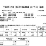 2017/04/16 決算の感想 メタップス(6172) 2Q