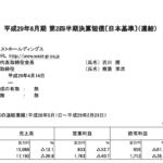 2017/04/21 決算の感想 ウエストホールディングス(1407) 2Q