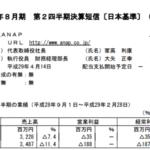 2017/4/11 決算の感想 ANAP(3189)2Q