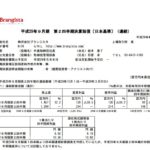 2017/04/28 決算の感想 ブランジスタ(6176) 2Q