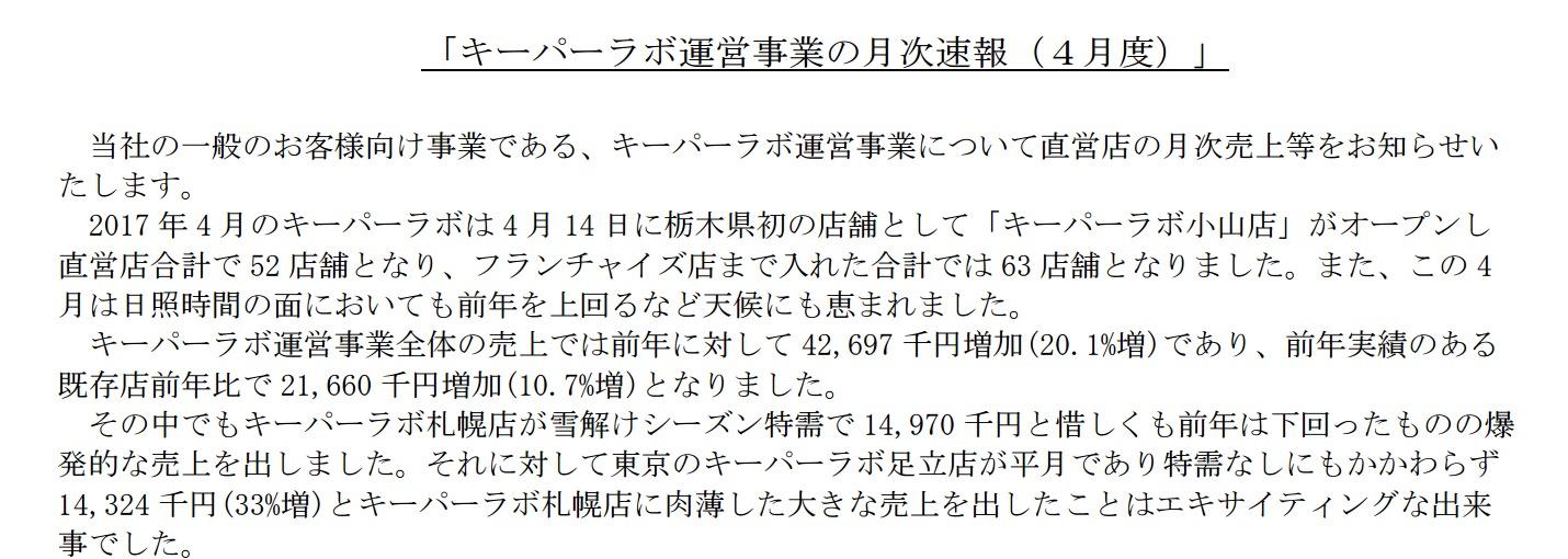 キーパー 技研 株価 KeePer技研 (6036) : 株価チャート