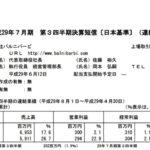 2017/06/11 決算の感想 バルニバービ (3418) 3Q