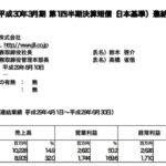 2017/07/29 決算の感想 日本ライフライン(7575) 1Q