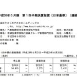 2017/09/20 決算の感想 クスリのアオキホールディングス (3549) 1Q
