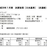 2017/09/11 決算の感想 アイリッジ (3917)4Q