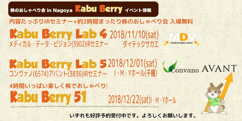 Kabu Berry