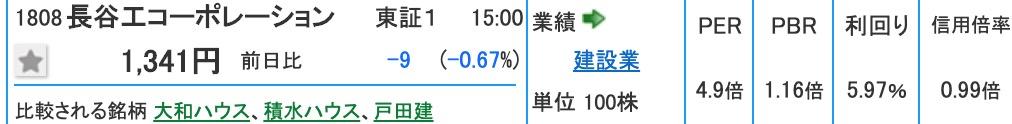 株価 長谷 工